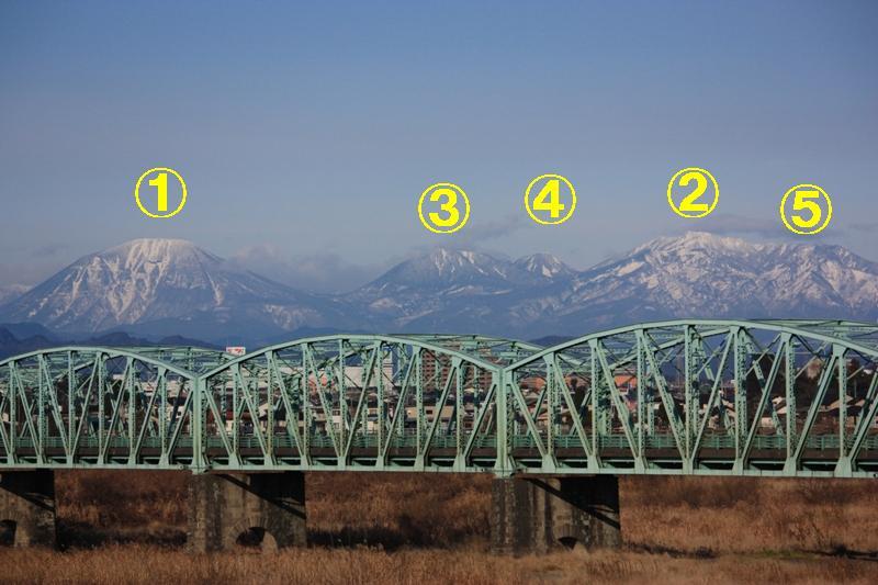 鬼怒橋と日光連山